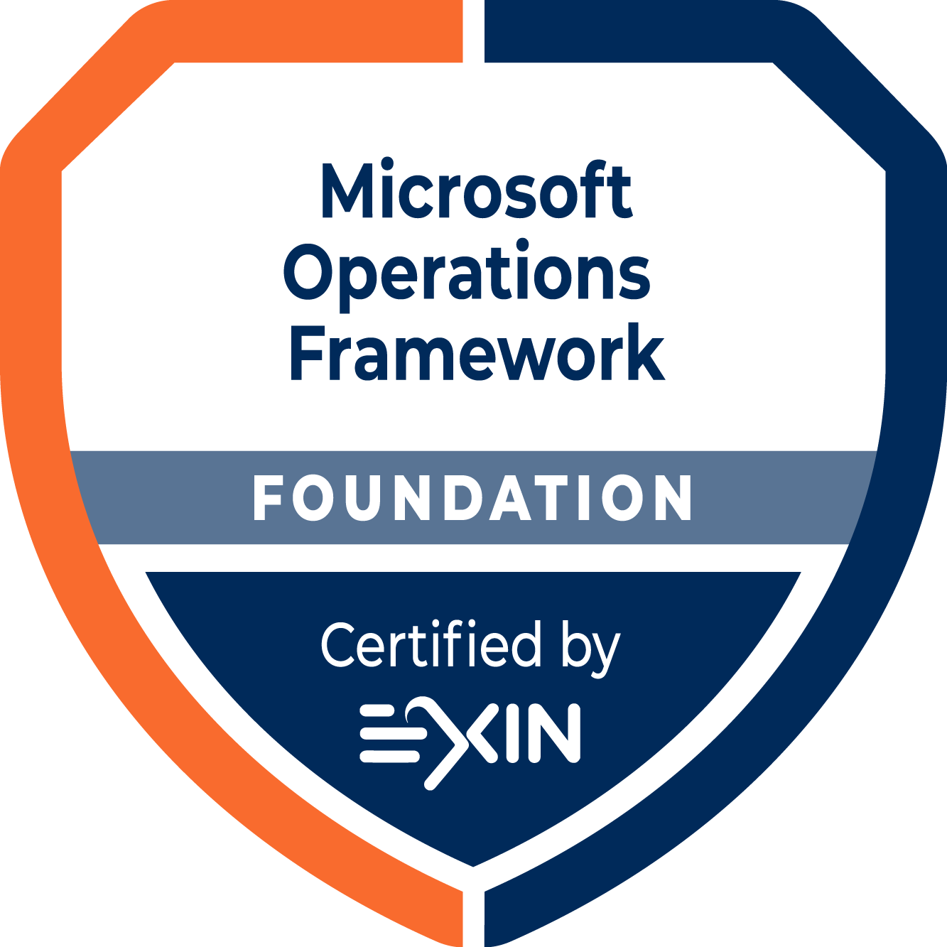 Microsoft Operations Framework Foundation